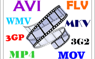 Переконвертировать видео онлайн