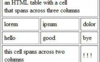 Html разбить ячейку таблицы