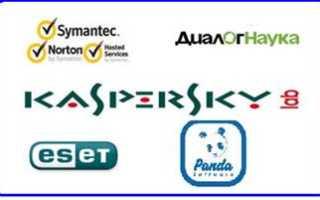 Назначение и характеристики антивирусных программ