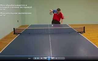 Настольный теннис подачи видео уроки