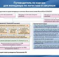 Международная логистика обучение