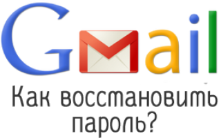 Gmail com password