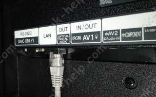 Телевизор локальная сеть