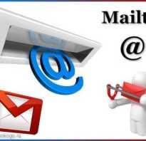 Ссылка на электронную почту html