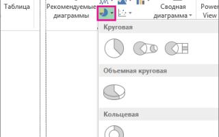 Как делать круговые диаграммы в excel